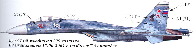 Су-33 Апакидзе