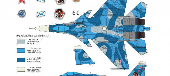 Какие наборы красок  лучше всего использовать при постройке масштабной модели палубного истребителя Су-33?
