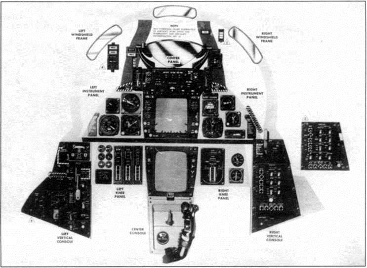 """Палубный истребитель F-14 """"Томкэт"""": Техническое описание F-14A"""