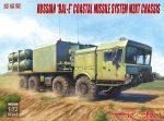 Береговой ракетный комплекс «Бал-Э»: UA72030: 1/72: Modelcollect: Скоро в продаже