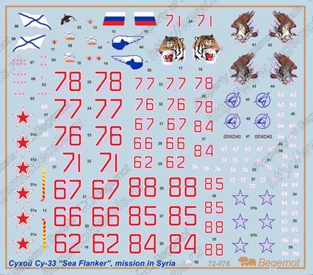 Сухой Су-33 МА ВМФ России в Сирии: 72-076: 1/72: Бегемот: Обзор декали