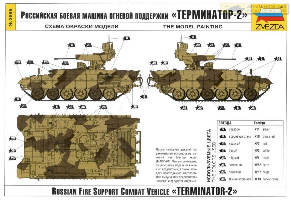 """Российская БМОП """"Терминатор-2"""": 3695: 1/35: Звезда: Обзор коробки"""