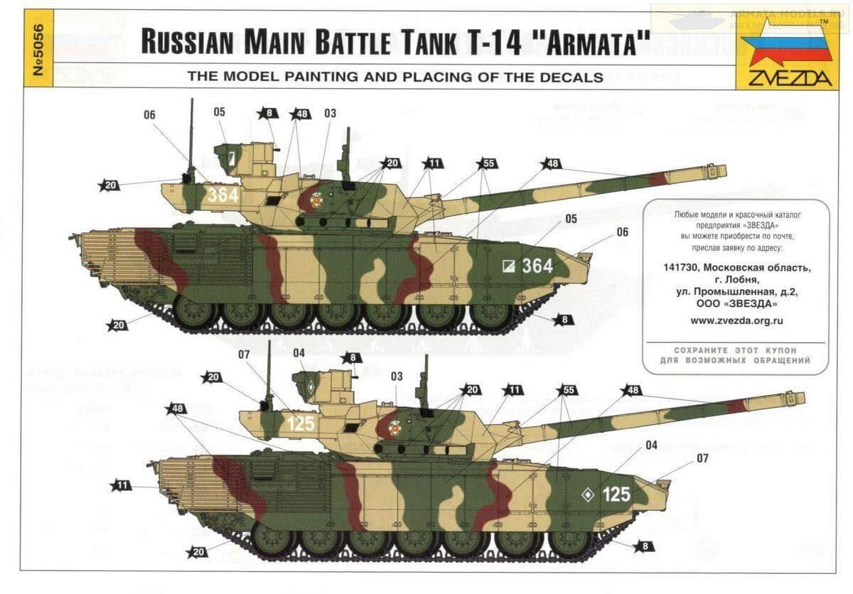 Российский ОБТ Т-14 Армата: 5056: 1/72: Звезда: Обзор коробки