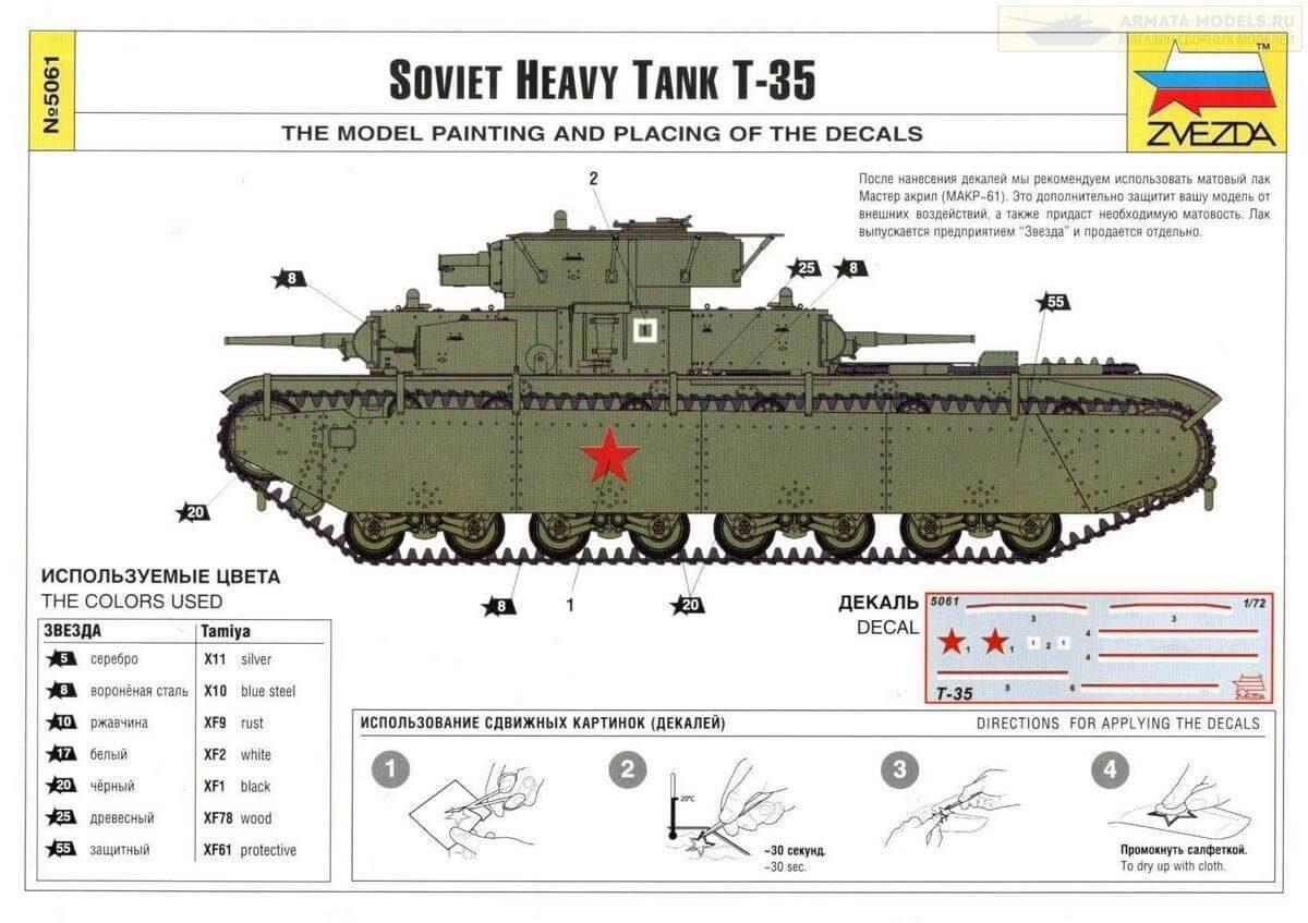 Советский тяжелый танк Т-35: 5061: 1/72: Звезда: Обзор коробки