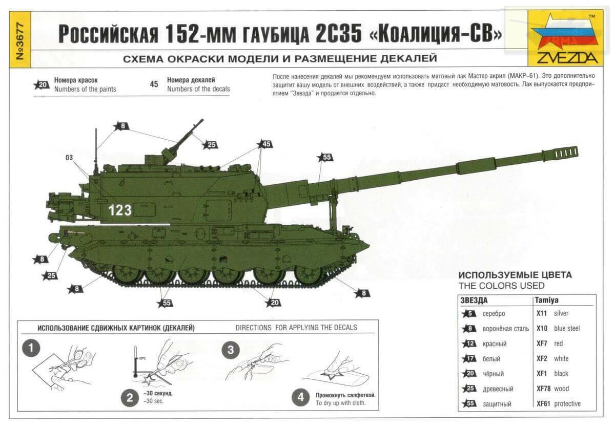 """Российская 152мм гаубица 2С35 """"Коалиция-СВ"""": 3677: 1/35: Звезда: Обзор коробки"""