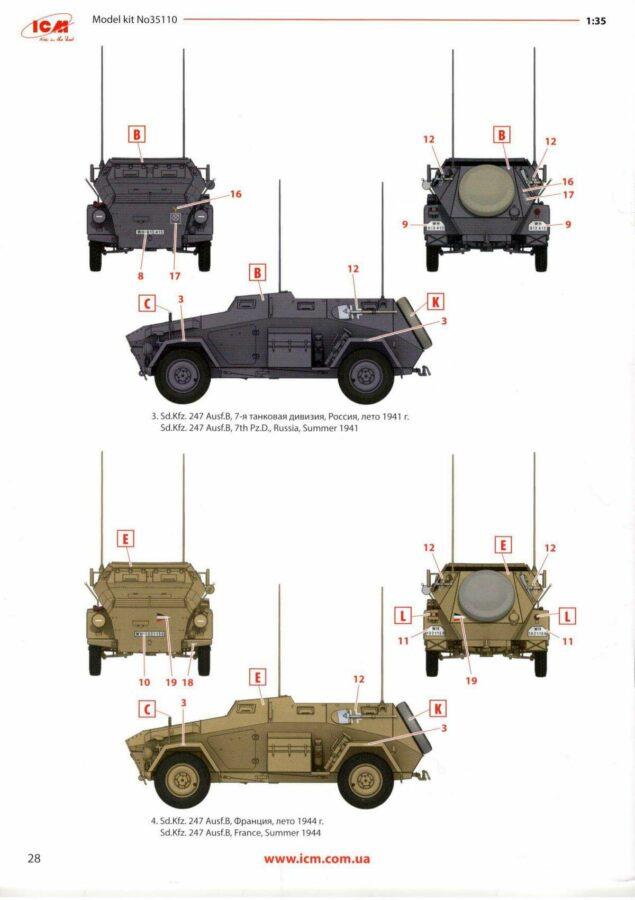 Германский командный бронеавтомобиль Sd. Kfz. 247 Ausf. B: 35110: 1/35: ICM: Обзор коробки